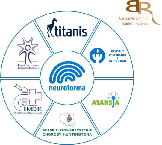 Neuroforma - zweryfikowany klinicznie program do rehabilitacji